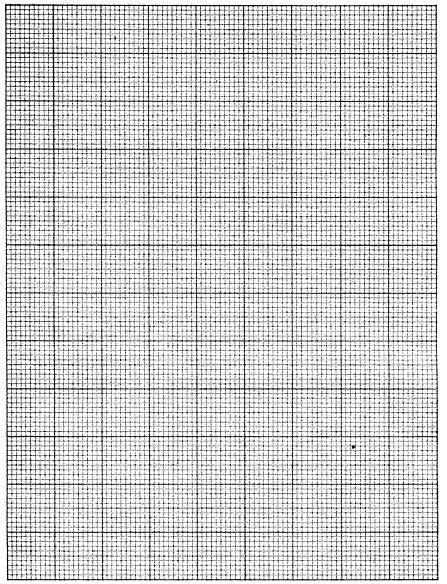 Graph KCSE 2010 BIO P2 Q6a