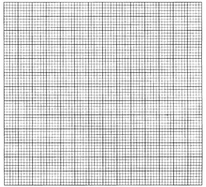 KCSE 2010 MAT P2 Q17 Graph